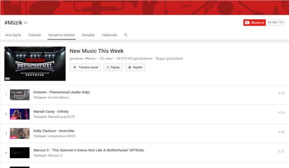 Eminem aka Slim Shady Youtube'da Bu Hafta Yayınlanan Müzikler Listesinde 1 Numara Oldu